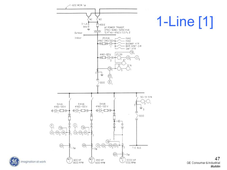 1-Line [1] 47 GE Consumer & Industrial Multilin